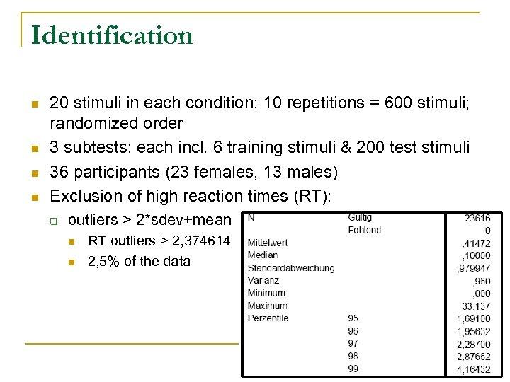Identification n n 20 stimuli in each condition; 10 repetitions = 600 stimuli; randomized