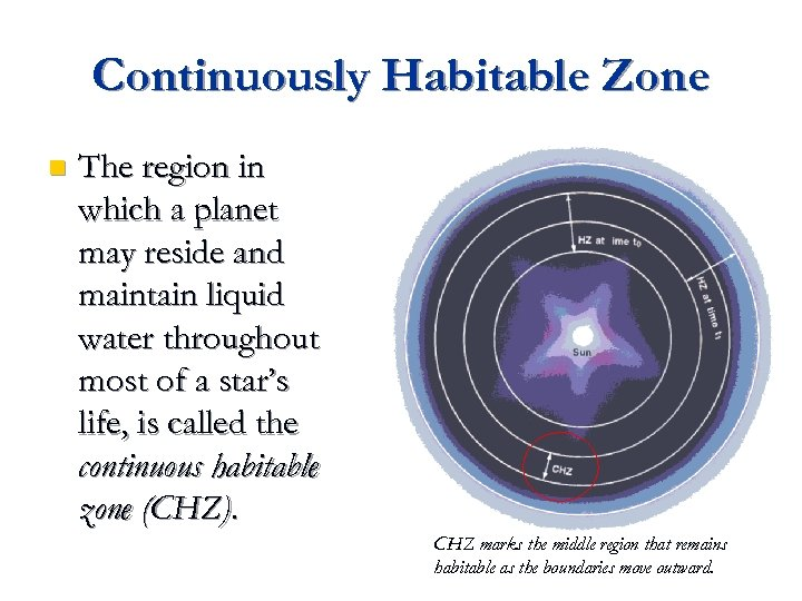 Continuously Habitable Zone n The region in which a planet may reside and maintain