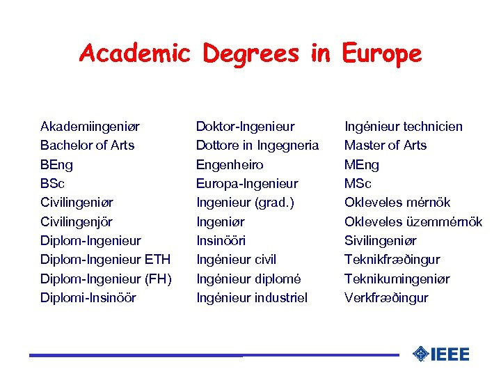 Academic Degrees in Europe Akademiingeniør Bachelor of Arts BEng BSc Civilingeniør Civilingenjör Diplom-Ingenieur ETH