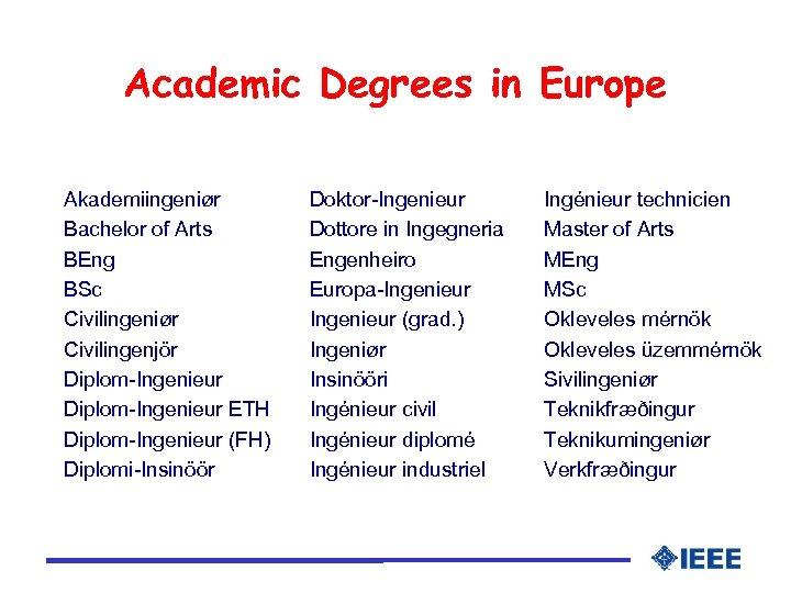 Academic Degrees in Europe Akademiingeniør Bachelor of Arts BEng BSc Civilingeniør Civilingenjör Diplom-Ingenieur ETH