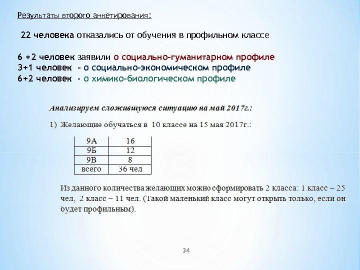 Результаты второго анкетирования: 22 человека отказались от обучения в профильном классе 6 +2 человек