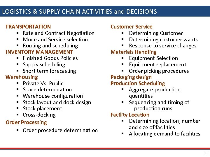 LOGISTICS & SUPPLY CHAIN ACTIVITIES and DECISIONS TRANSPORTATION § Rate and Contract Negotiation §