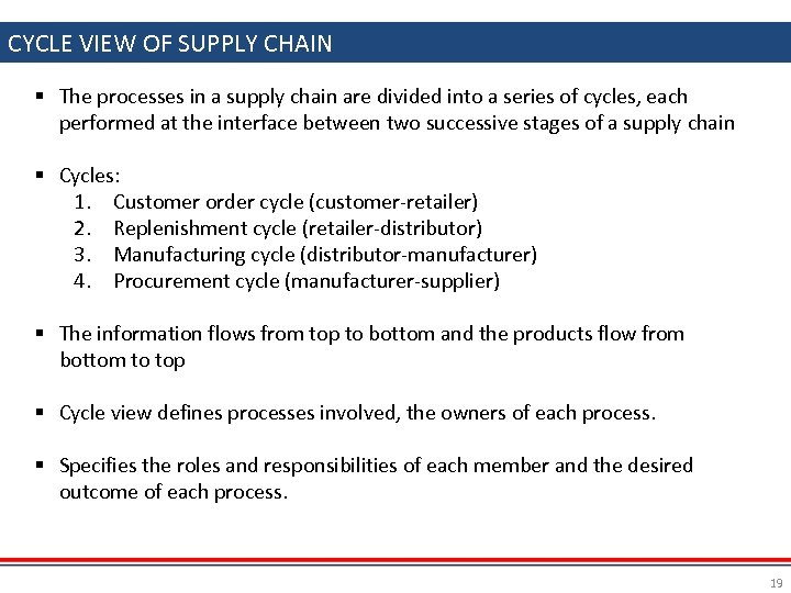 CYCLE VIEW OF SUPPLY CHAIN § The processes in a supply chain are divided