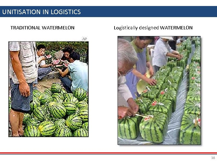 UNITISATION IN LOGISTICS TRADITIONAL WATERMELON Logistically designed WATERMELON 38
