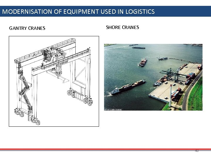 MODERNISATION OF EQUIPMENT USED IN LOGISTICS GANTRY CRANES SHORE CRANES 40