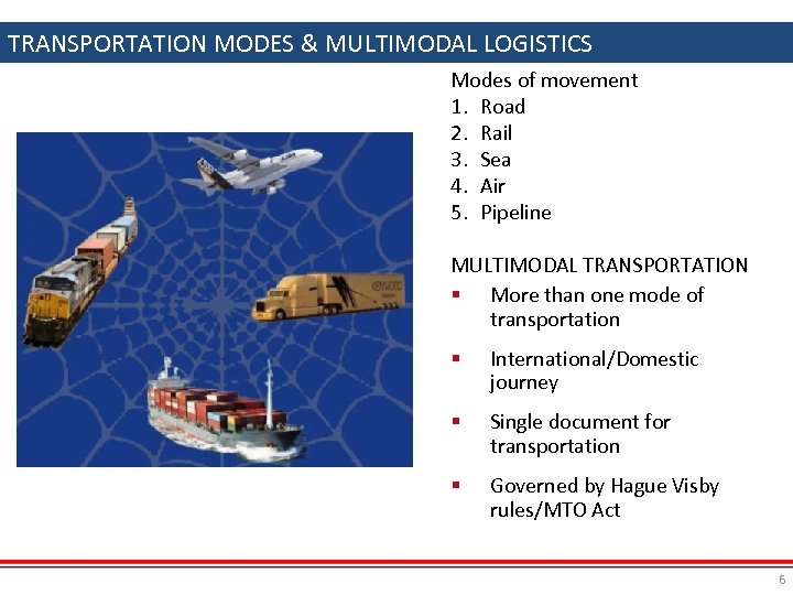 TRANSPORTATION MODES & MULTIMODAL LOGISTICS Modes of movement 1. Road 2. Rail 3. Sea