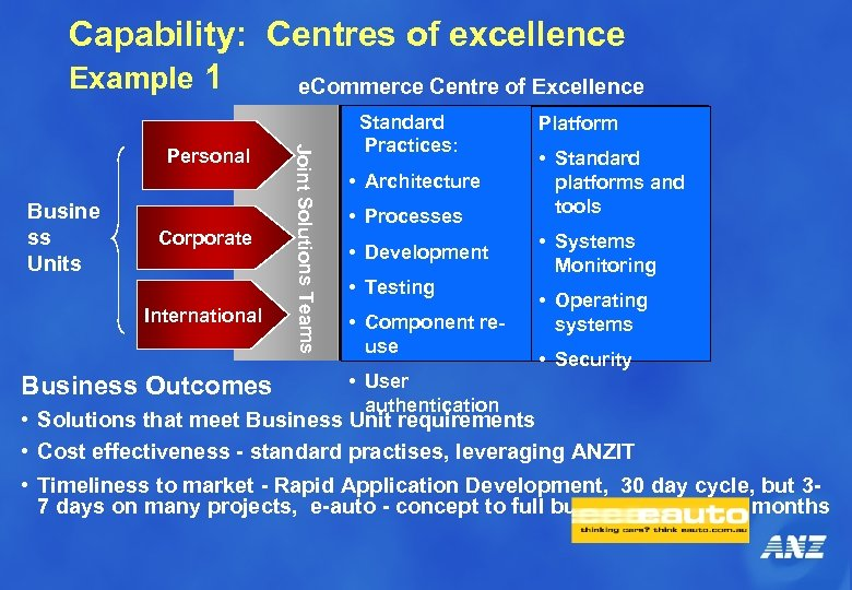Capability: Centres of excellence Example 1 e. Commerce Centre of Excellence Busine ss Units