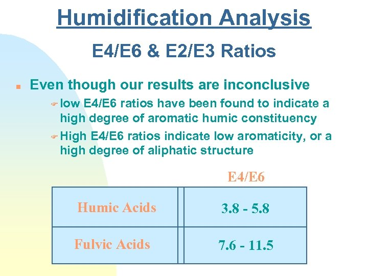 Humidification Analysis E 4/E 6 & E 2/E 3 Ratios n Even though our