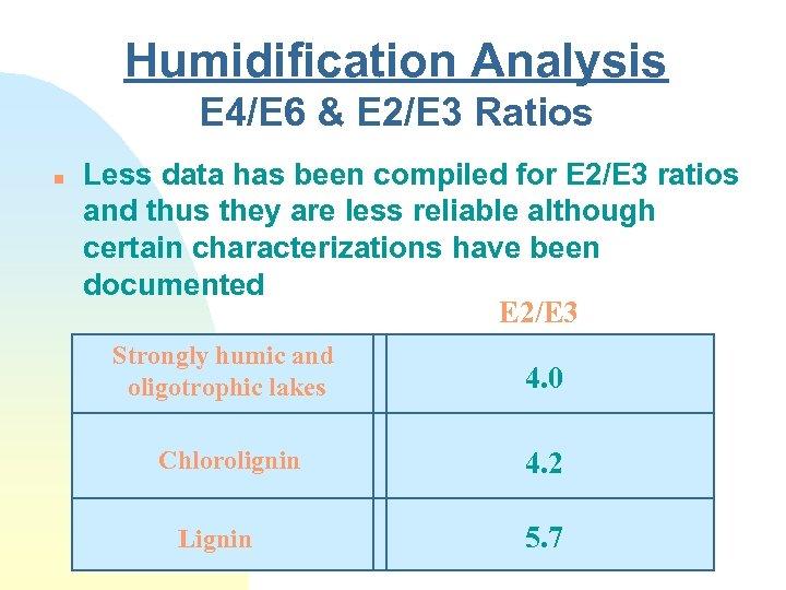 Humidification Analysis E 4/E 6 & E 2/E 3 Ratios n Less data has