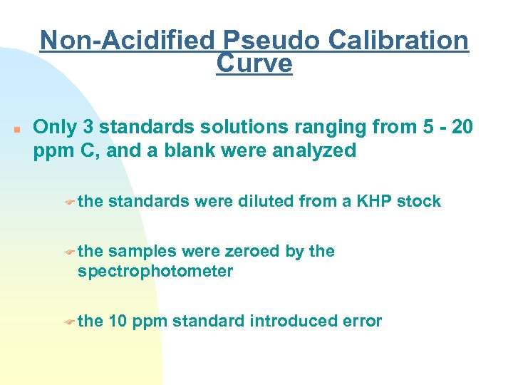 Non-Acidified Pseudo Calibration Curve n Only 3 standards solutions ranging from 5 - 20