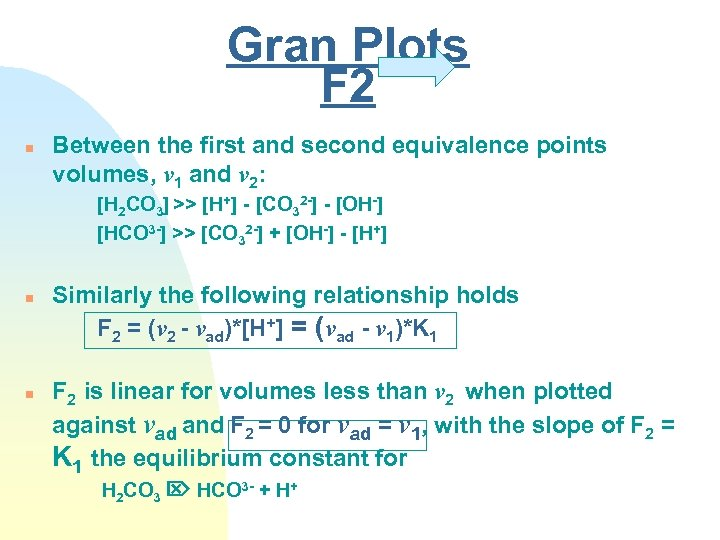 Gran Plots F 2 n Between the first and second equivalence points volumes, v