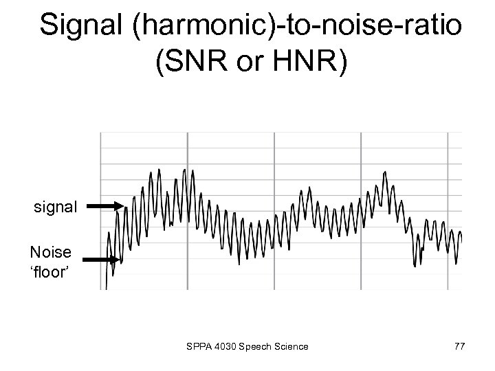 Signal (harmonic)-to-noise-ratio (SNR or HNR) signal Noise 'floor' SPPA 4030 Speech Science 77