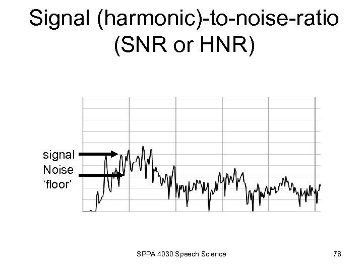 Signal (harmonic)-to-noise-ratio (SNR or HNR) signal Noise 'floor' SPPA 4030 Speech Science 78
