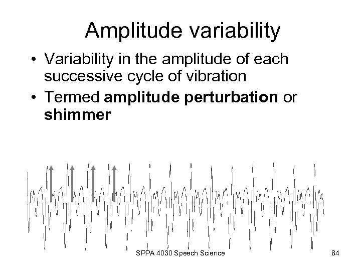 Amplitude variability • Variability in the amplitude of each successive cycle of vibration •