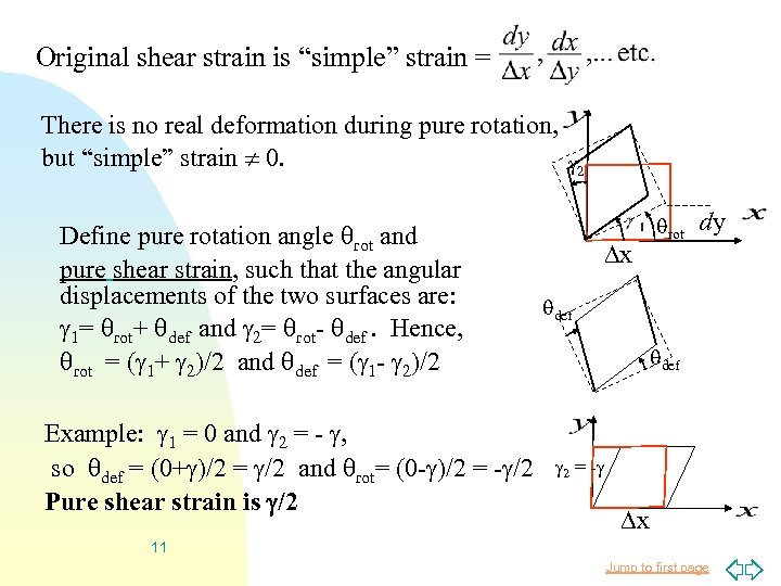 "Original shear strain is ""simple"" strain = There is no real deformation during pure"