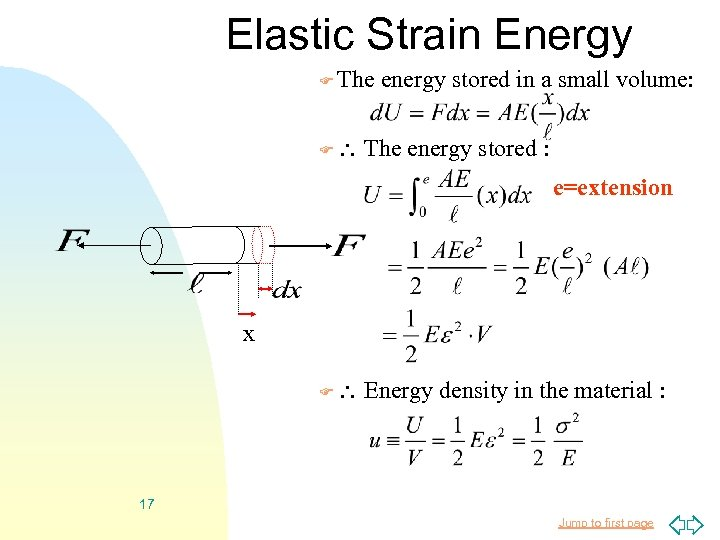 Elastic Strain Energy F The F energy stored in a small volume: The energy