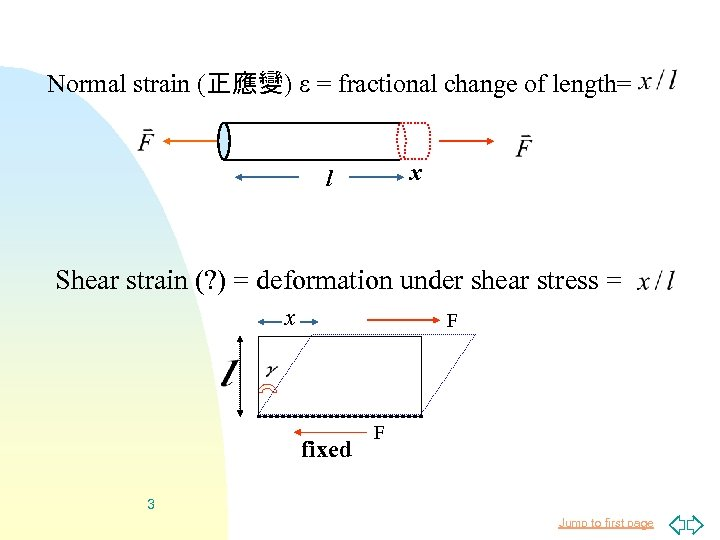 Normal strain (正應變) = fractional change of length= x l Shear strain (? )