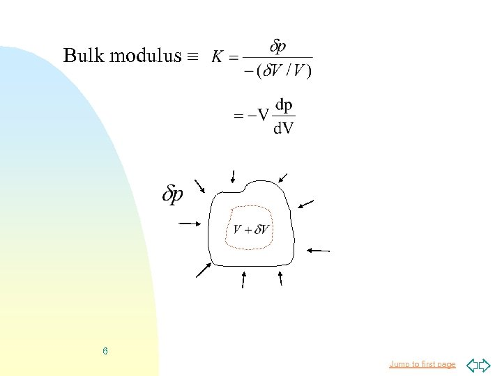 Bulk modulus 6 Jump to first page