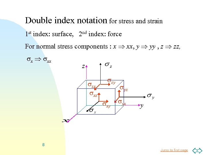 Double index notation for stress and strain 1 st index: surface, 2 nd index: