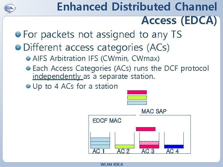 Enhanced Distributed Channel Access (EDCA) For packets not assigned to any TS Different access
