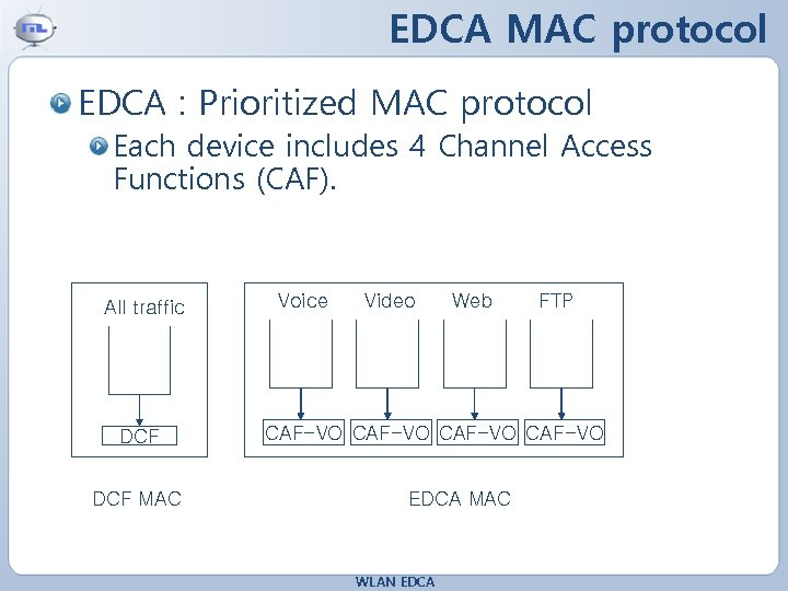 EDCA MAC protocol EDCA : Prioritized MAC protocol Each device includes 4 Channel Access