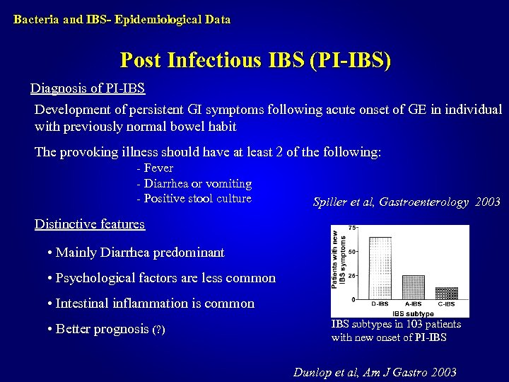 Bacteria and IBS- Epidemiological Data Post Infectious IBS (PI-IBS) Diagnosis of PI-IBS Development of