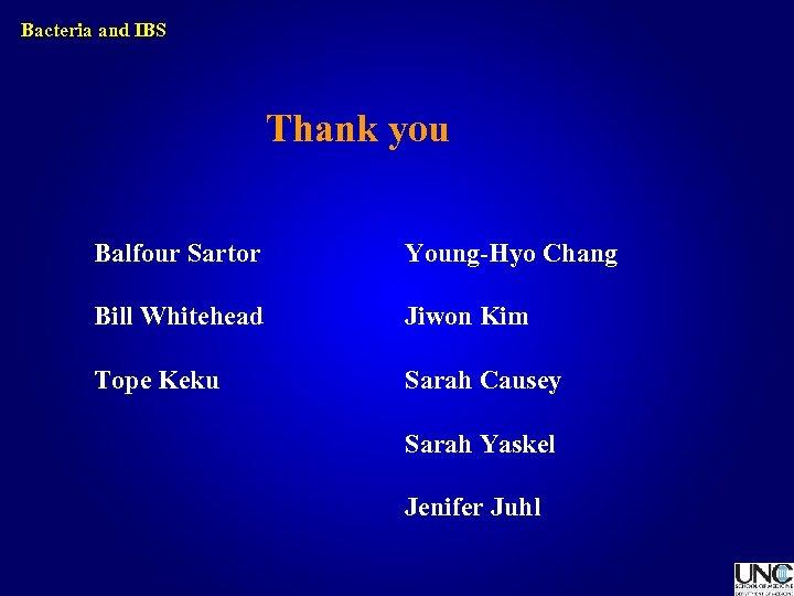 Bacteria and IBS Thank you Balfour Sartor Young-Hyo Chang Bill Whitehead Jiwon Kim Tope