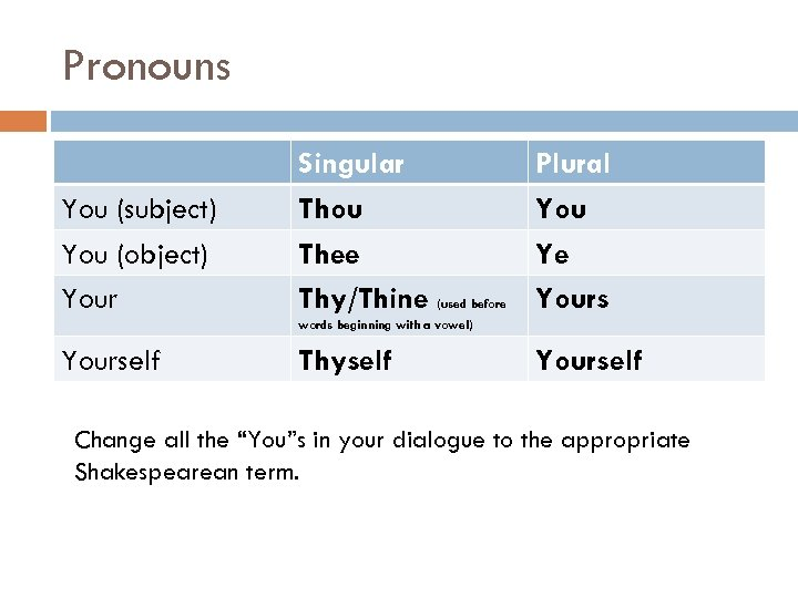 Pronouns You (subject) You (object) Your Singular Thou Thee Thy/Thine (used before Plural You