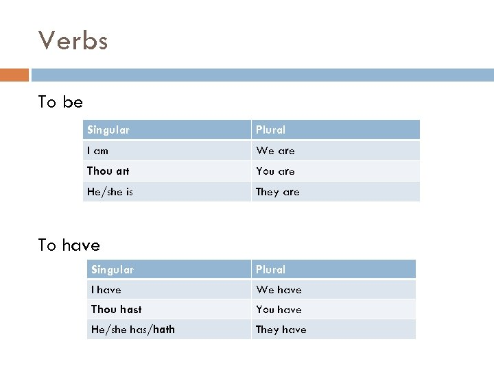 Verbs To be Singular Plural I am We are Thou art You are He/she