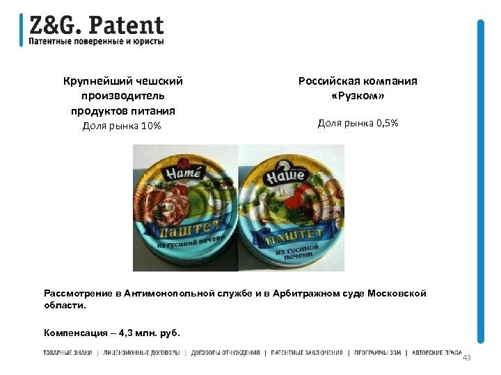 Крупнейший чешский производитель продуктов питания Доля рынка 10% Российская компания «Рузком» Доля рынка 0,