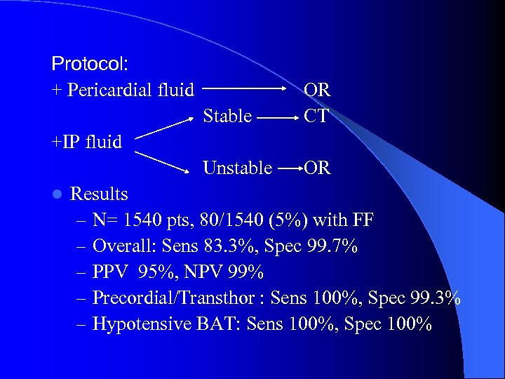 Protocol: + Pericardial fluid Stable OR CT Unstable OR +IP fluid l Results –