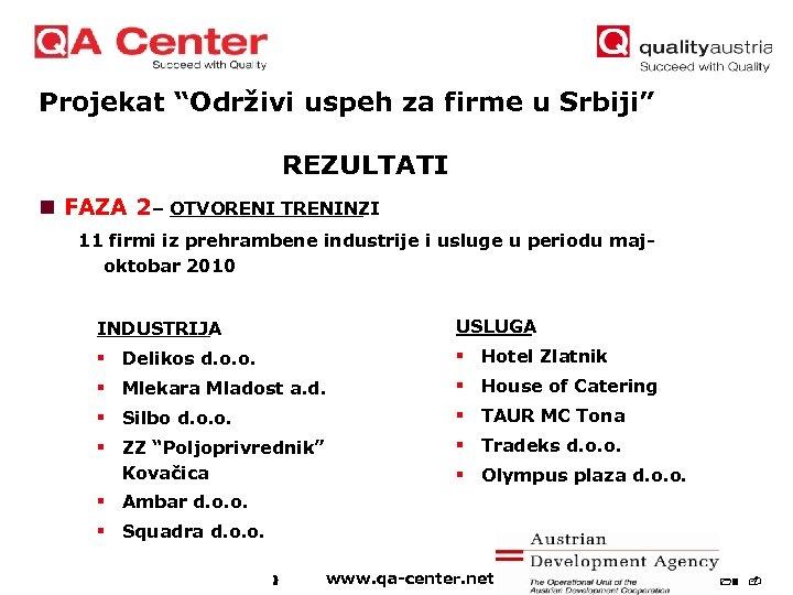 """Projekat """"Održivi uspeh za firme u Srbiji"""" REZULTATI n FAZA 2 – OTVORENI TRENINZI"""
