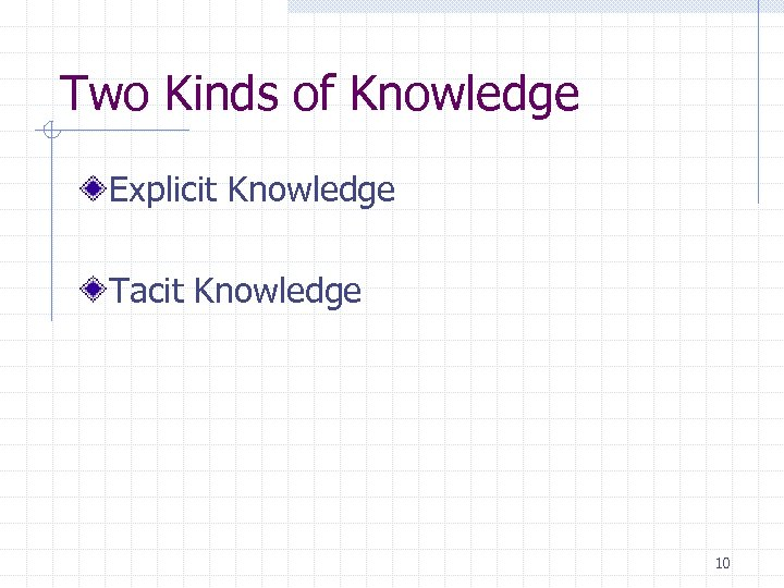 Two Kinds of Knowledge Explicit Knowledge Tacit Knowledge 10