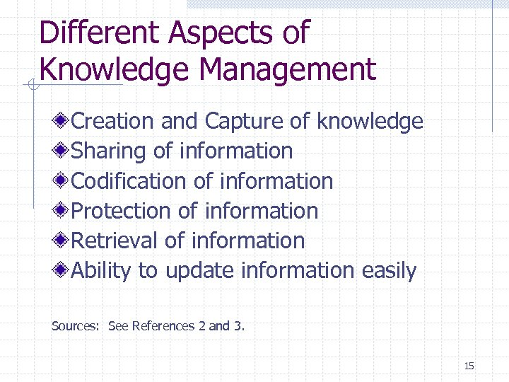 Different Aspects of Knowledge Management Creation and Capture of knowledge Sharing of information Codification