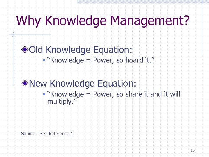 "Why Knowledge Management? Old Knowledge Equation: w ""Knowledge = Power, so hoard it. """