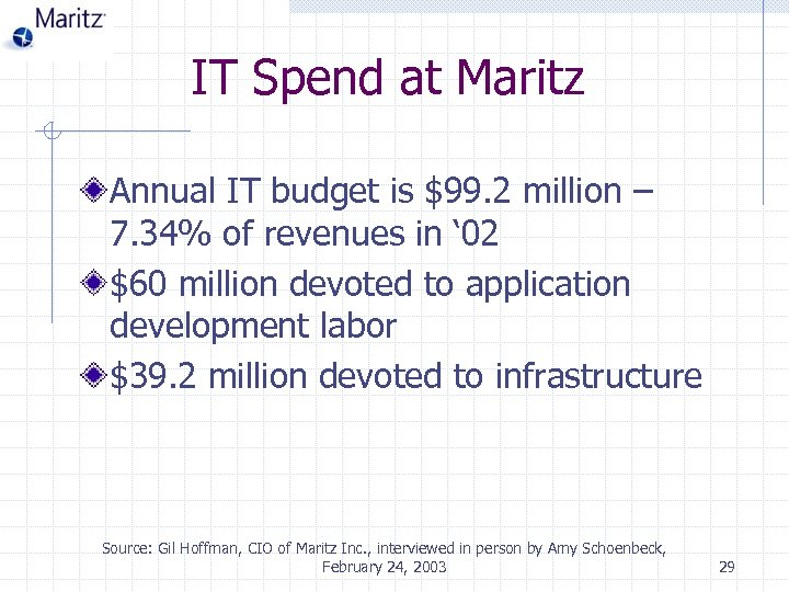 IT Spend at Maritz Annual IT budget is $99. 2 million – 7. 34%