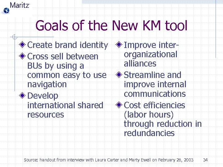 Goals of the New KM tool Create brand identity Cross sell between BUs by