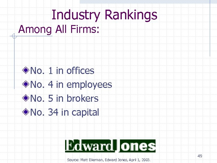 Industry Rankings Among All Firms: No. No. 1 in offices 4 in employees 5