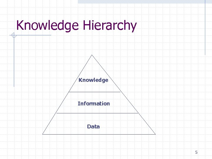 Knowledge Hierarchy Knowledge Information Data 5