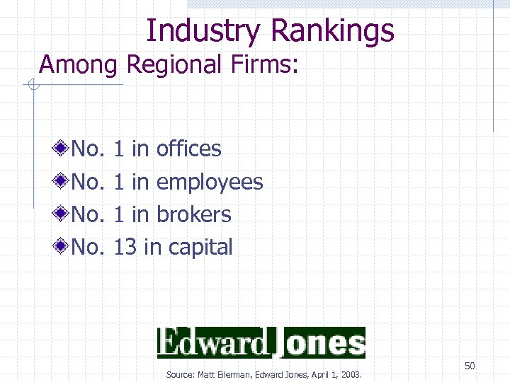 Industry Rankings Among Regional Firms: No. No. 1 in offices 1 in employees 1