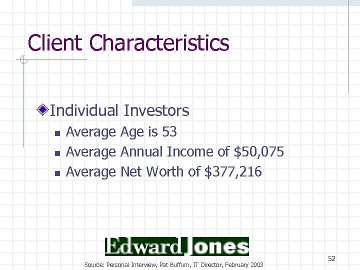 Client Characteristics Individual Investors n n n Average Age is 53 Average Annual Income