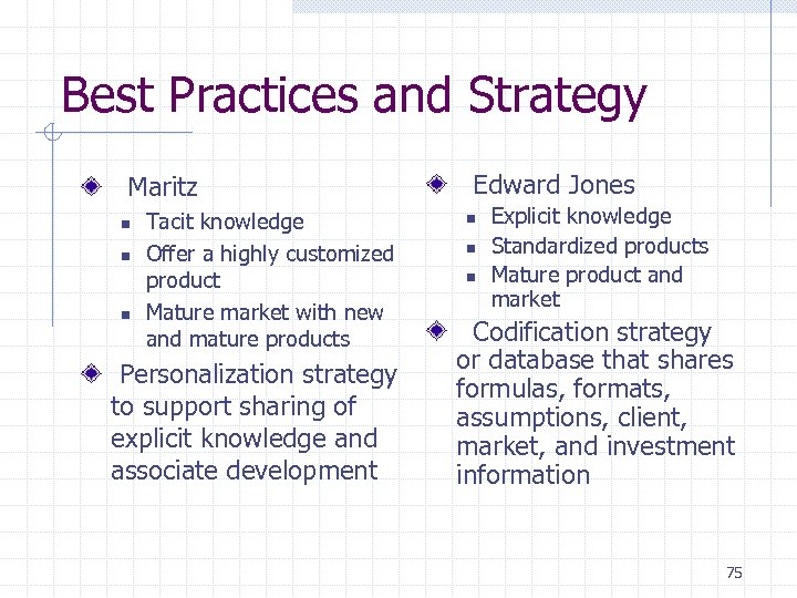 Best Practices and Strategy Maritz n n n Tacit knowledge Offer a highly customized