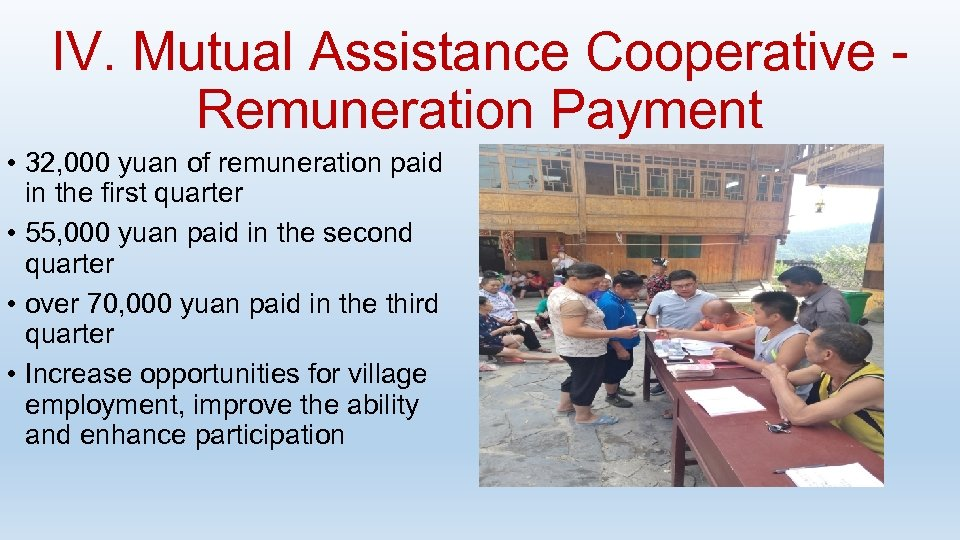 IV. Mutual Assistance Cooperative - Remuneration Payment • 32, 000 yuan of remuneration paid