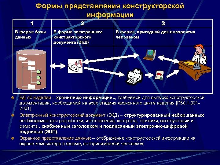 Формы представления конструкторской информации 1 В форме базы данных 2 В форме электронного конструкторского