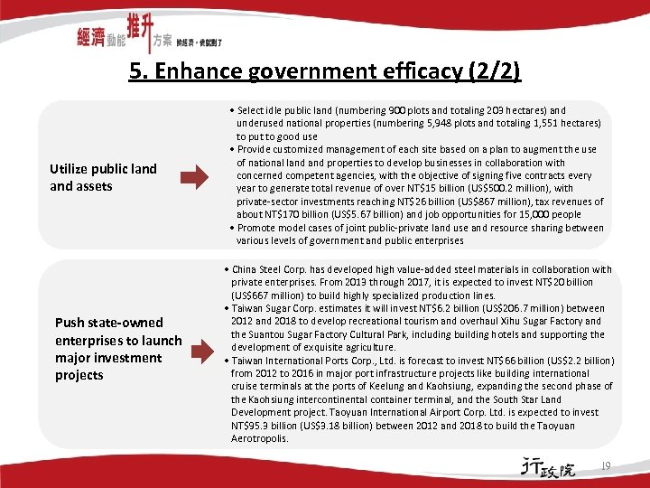 5. Enhance government efficacy (2/2) Utilize public land assets Push state-owned enterprises to launch