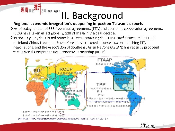 II. Background Regional economic integration's deepening impact on Taiwan's exports ØAs of today,