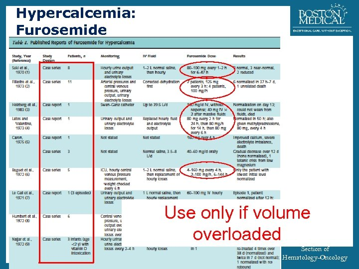 Hypercalcemia: Furosemide 30 Use only if volume overloaded Section of Hematology-Oncology