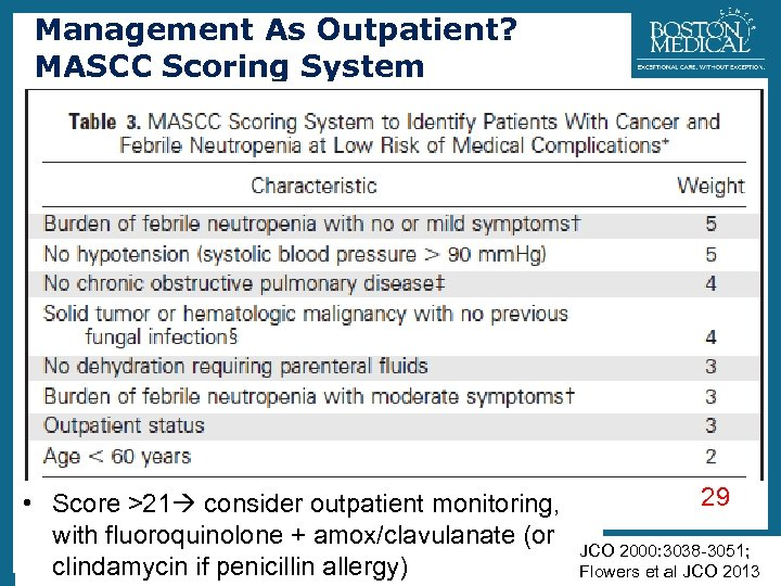 Management As Outpatient? MASCC Scoring System • Score >21 consider outpatient monitoring, with fluoroquinolone