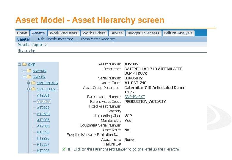 Asset Model - Asset Hierarchy screen