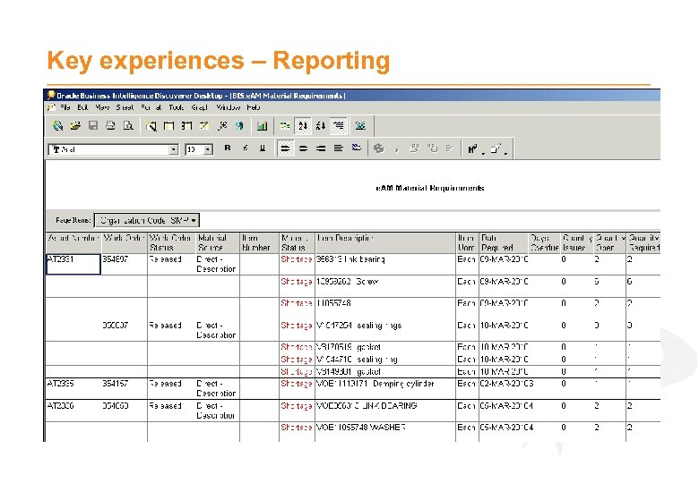 Key experiences – Reporting